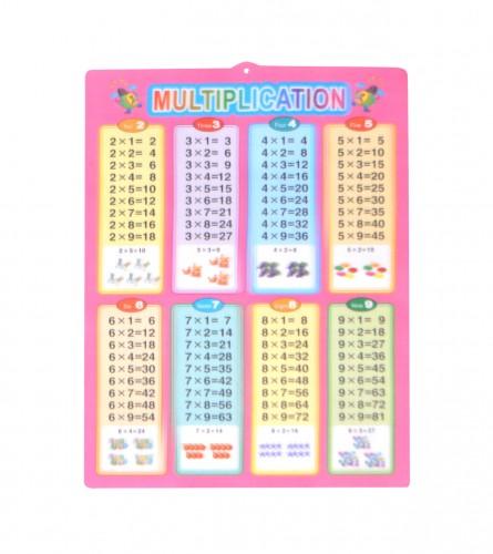 MASTER Plakat učimo tablicu množenja 12180688