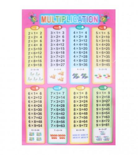 MASTER Plakat učimo tablicu množenja 33x47cm 01211012