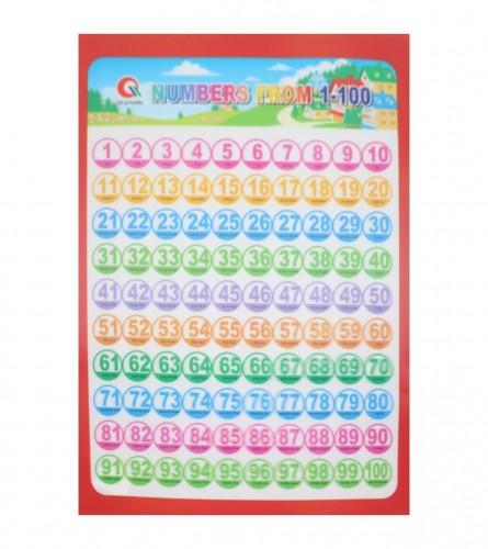 MASTER Plakat učimo brojati na engleskom 34x47,5cm 01211021